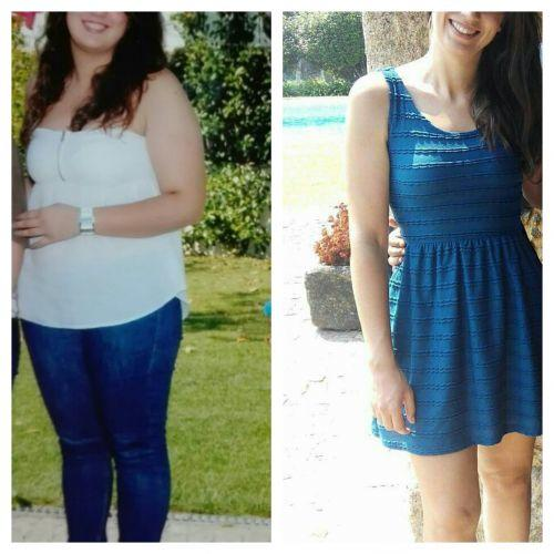 successful weight loss plans
