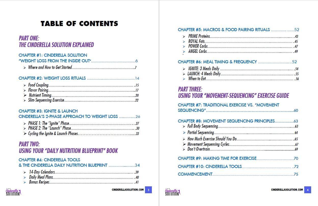 Cinderella Solution content page