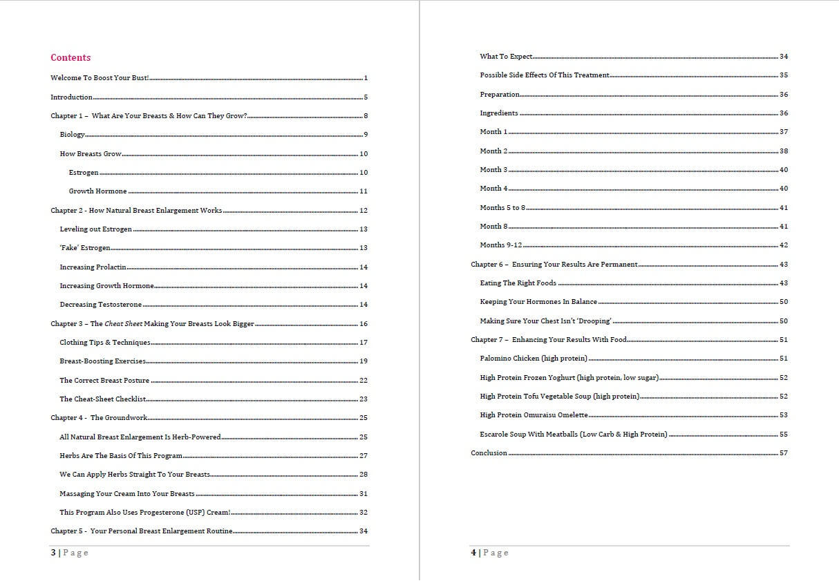 Boost Your Bust Table of Contents